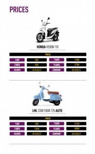 Lisbon scooter rent